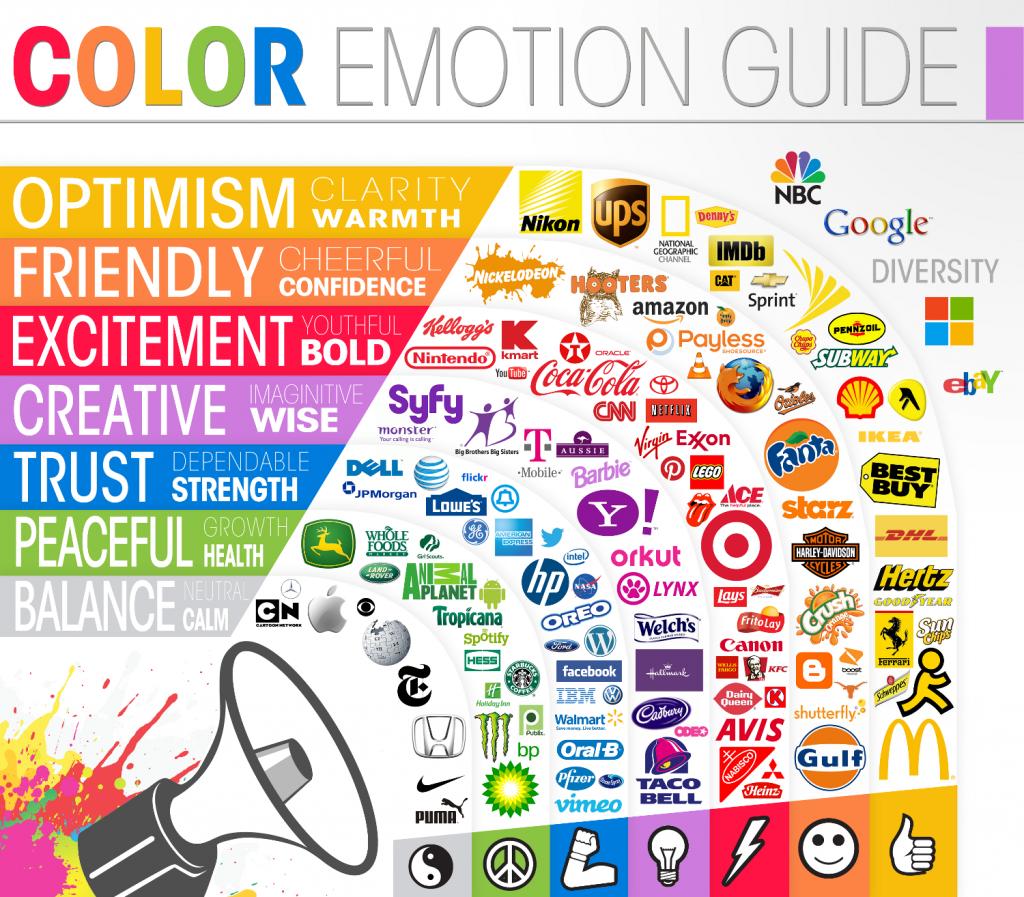 Color Emotion Guide - Logo Design