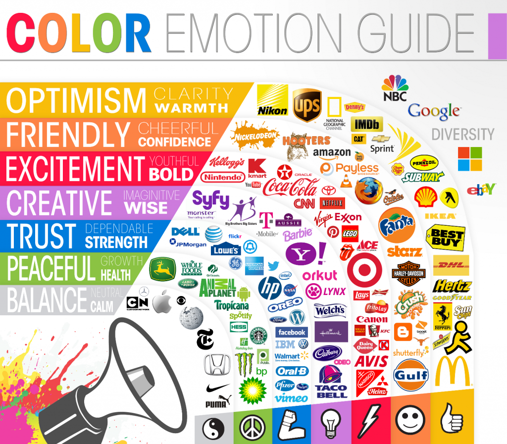 Color Emotion Guide - Logo Design